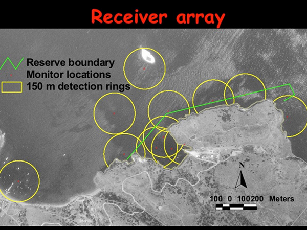 Fig. 1. Catalina reserve receiver array placement