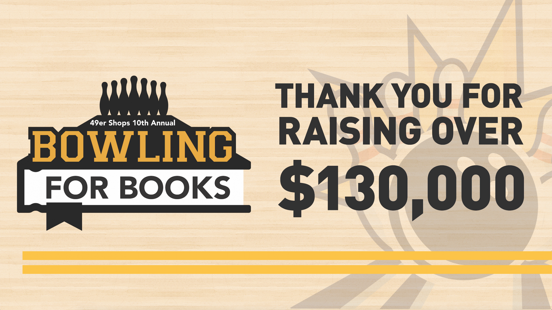 Thank you for helping us reach $130,000 for CSULb textbook scholarships